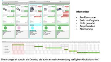 Die GNT.NET Personaleinsatzplanung kann am Desktop als auch als web-Anwendung aufgerufen werden.
