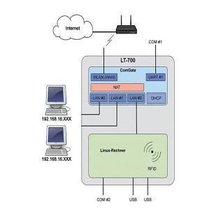 Über das MultiTrans von GNT Systems können alle NC-Daten direkt abgerufen werden.