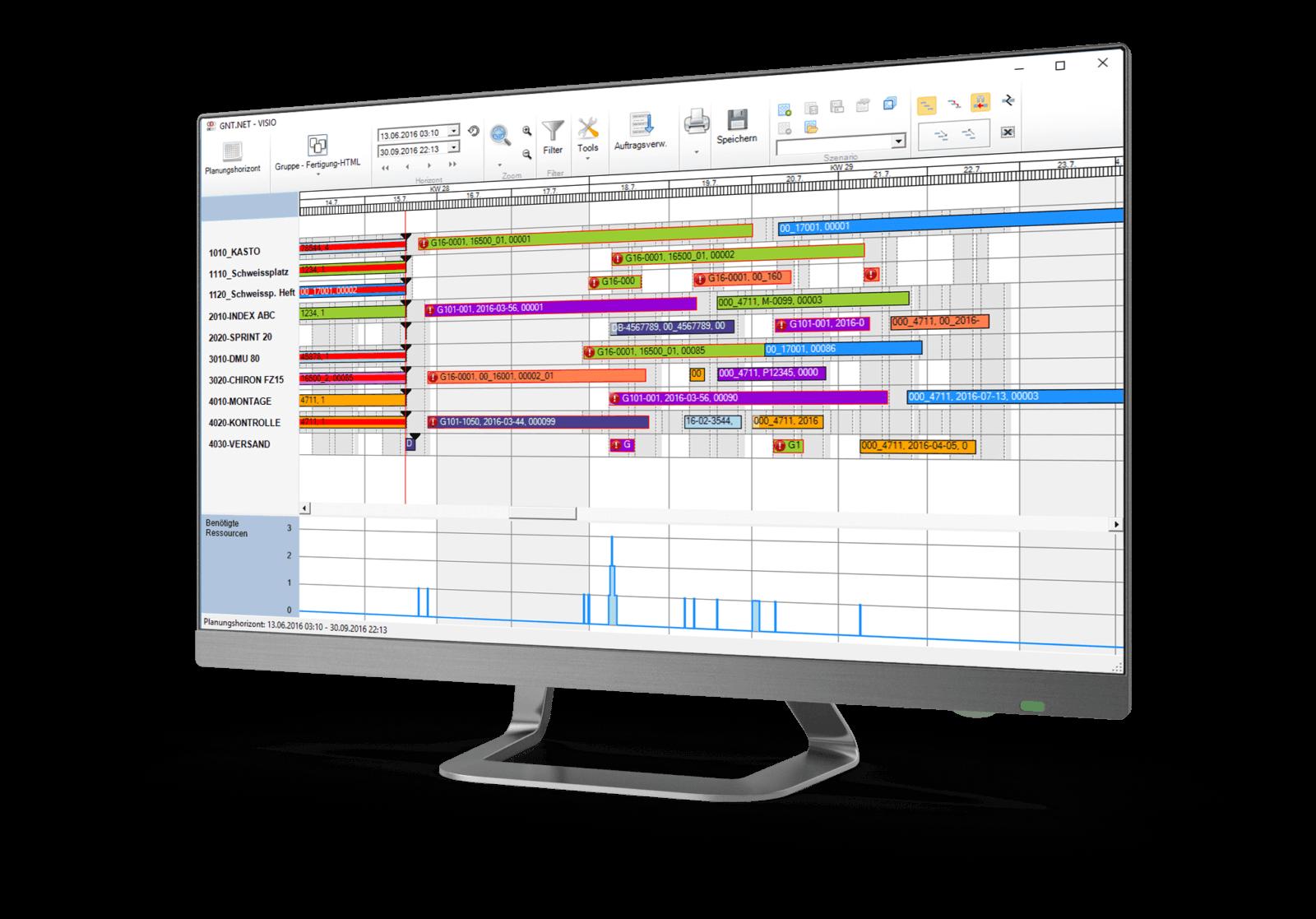 Im zentralen GNT.NET MES Auftragsmanagement bekommen Sie Ihre Auftragsverwaltung übersichtlich angezeigt.