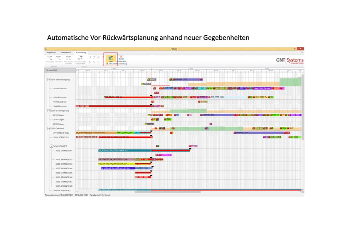 Automatische Vor-Rückwärtsplanung mit GNT Visio.