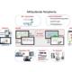 Auftrags-Visualisierung mit GNT-Systems.