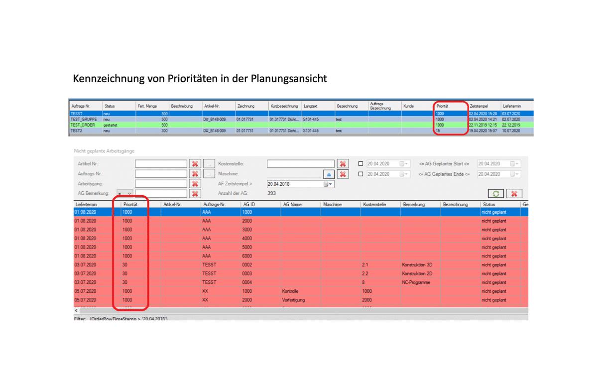 Mit der Auftrags-Visualisierung von GNT-Systems Prioritäten vergeben.
