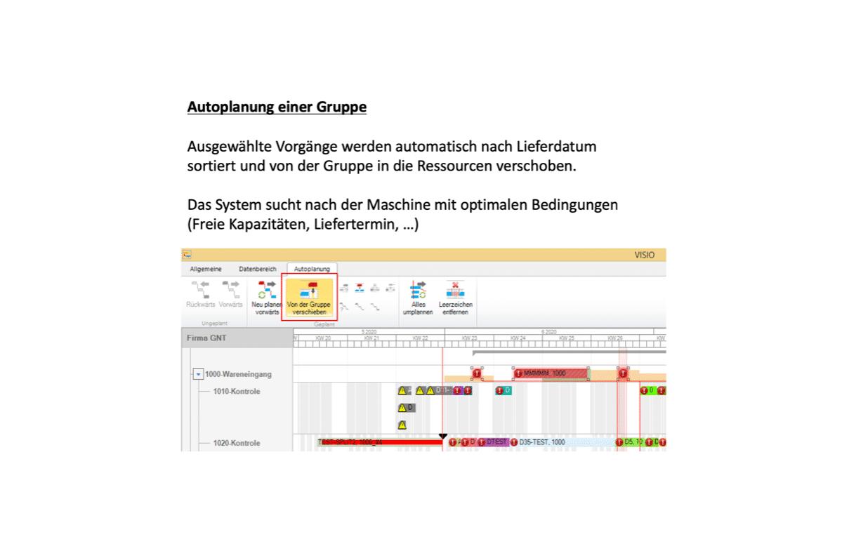 Auftrags-Visualisierung duch GNT Visio.