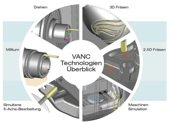 CAD/CAM Software - NC Code Simulation